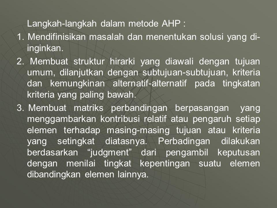 Langkah-langkah dalam metode AHP :