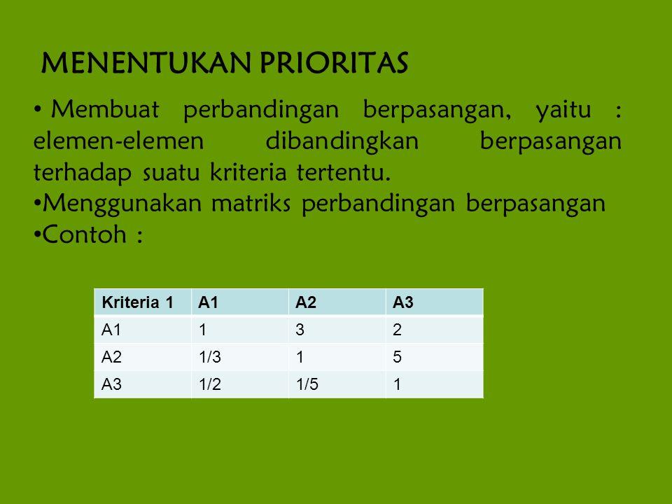 MENENTUKAN PRIORITAS Membuat perbandingan berpasangan, yaitu : elemen-elemen dibandingkan berpasangan terhadap suatu kriteria tertentu.