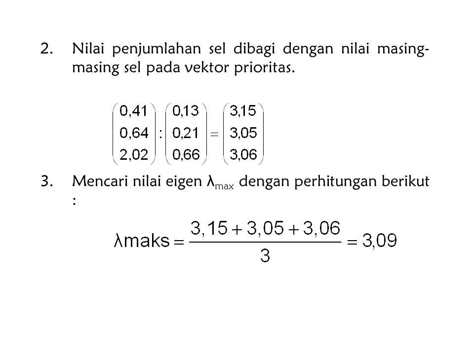 Nilai penjumlahan sel dibagi dengan nilai masing-masing sel pada vektor prioritas.