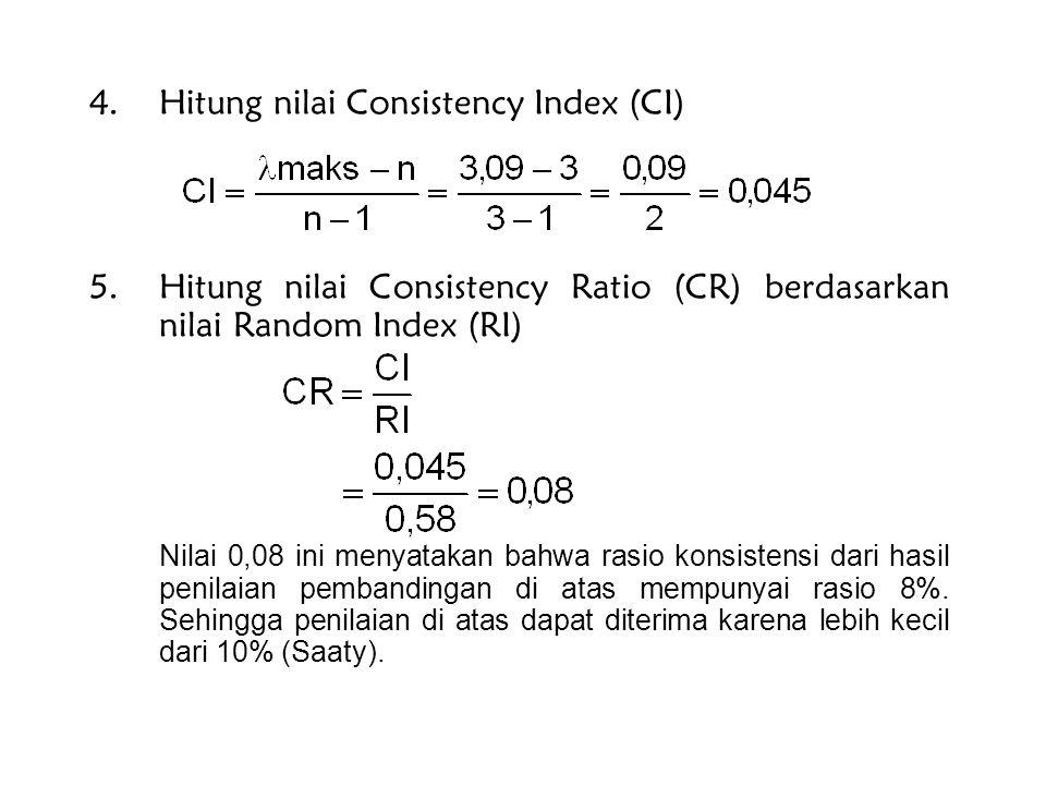Hitung nilai Consistency Index (CI)