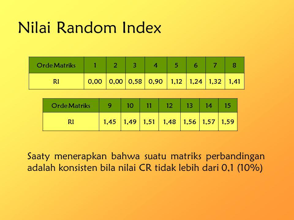 Nilai Random Index Orde Matriks. 1. 2. 3. 4. 5. 6. 7. 8. RI. 0,00. 0,58. 0,90. 1,12. 1,24.