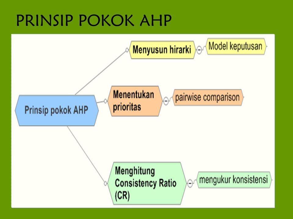 PRINSIP POKOK AHP