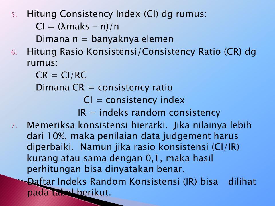 Hitung Consistency Index (CI) dg rumus: