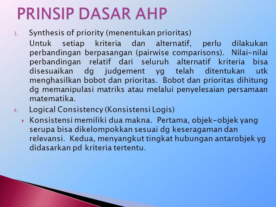 PRINSIP DASAR AHP Synthesis of priority (menentukan prioritas)