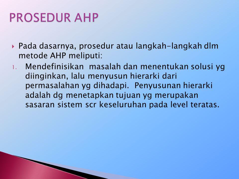 PROSEDUR AHP Pada dasarnya, prosedur atau langkah-langkah dlm metode AHP meliputi: