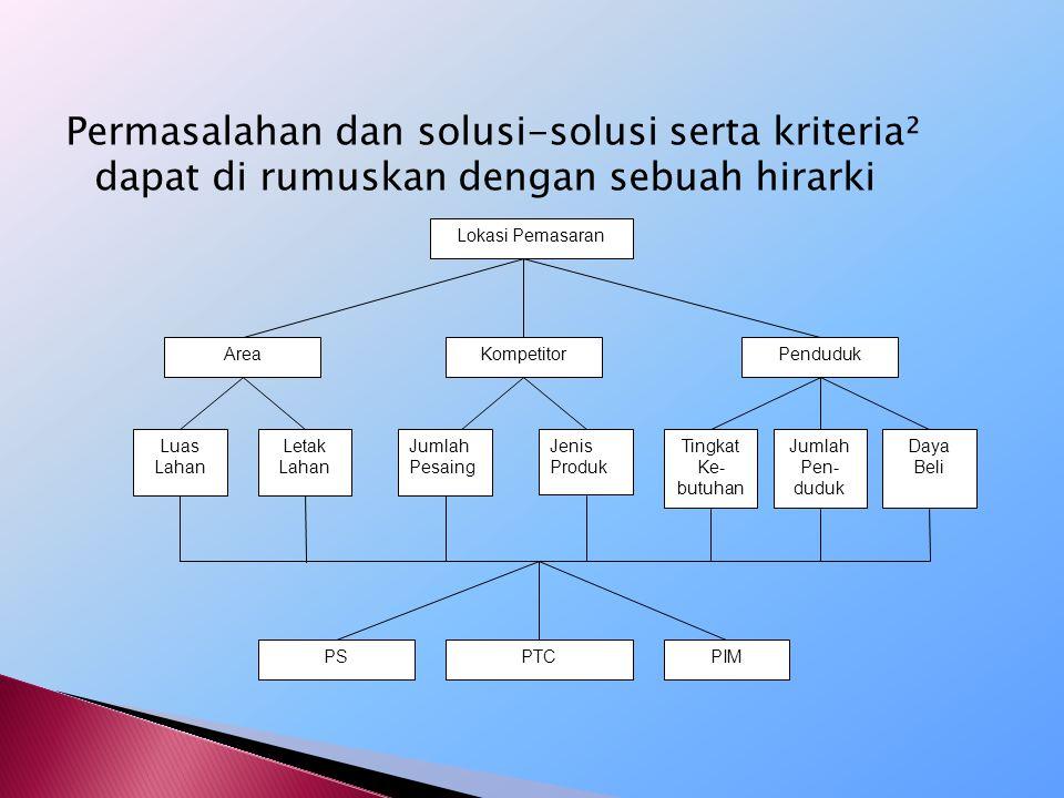 Permasalahan dan solusi-solusi serta kriteria² dapat di rumuskan dengan sebuah hirarki
