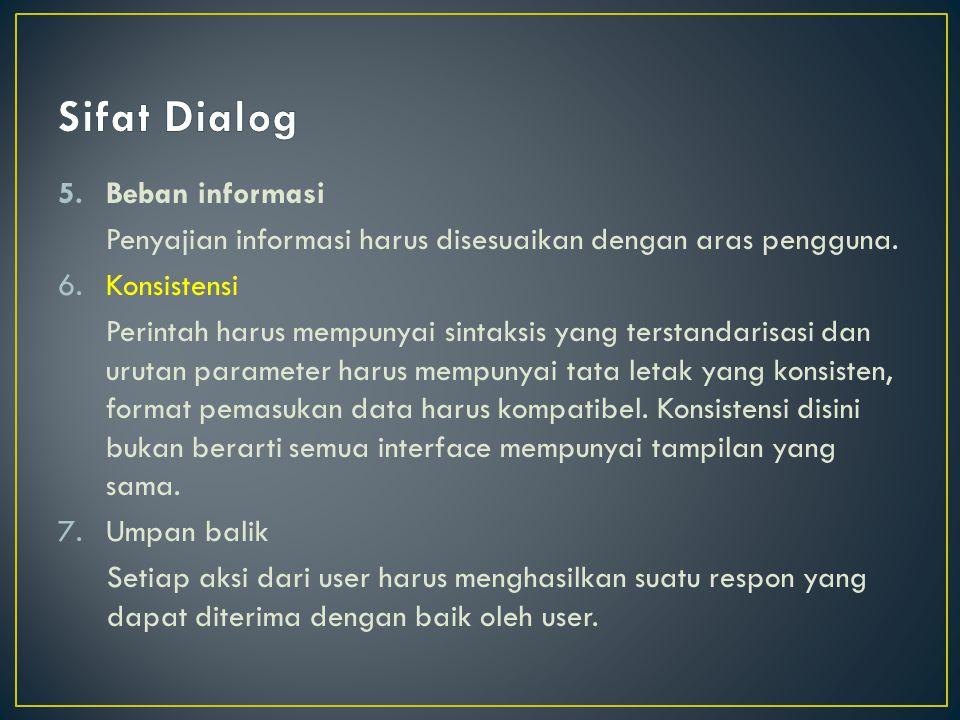 Sifat Dialog Beban informasi