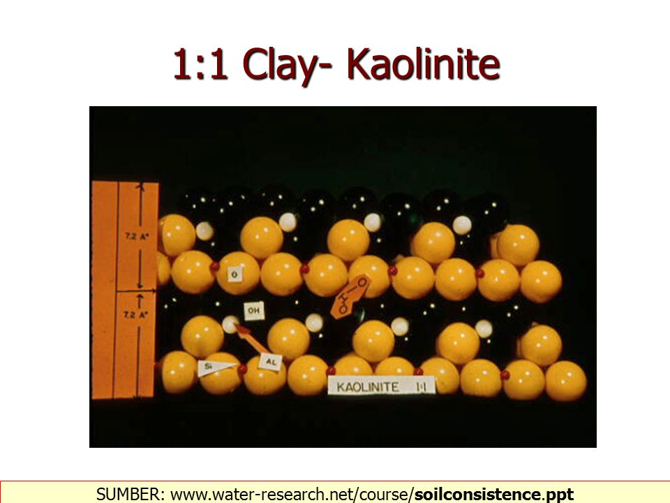 SUMBER: www.water-research.net/course/soilconsistence.ppt‎