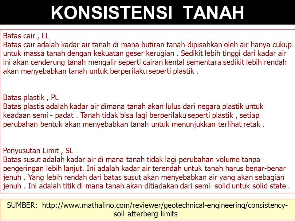 KONSISTENSI TANAH