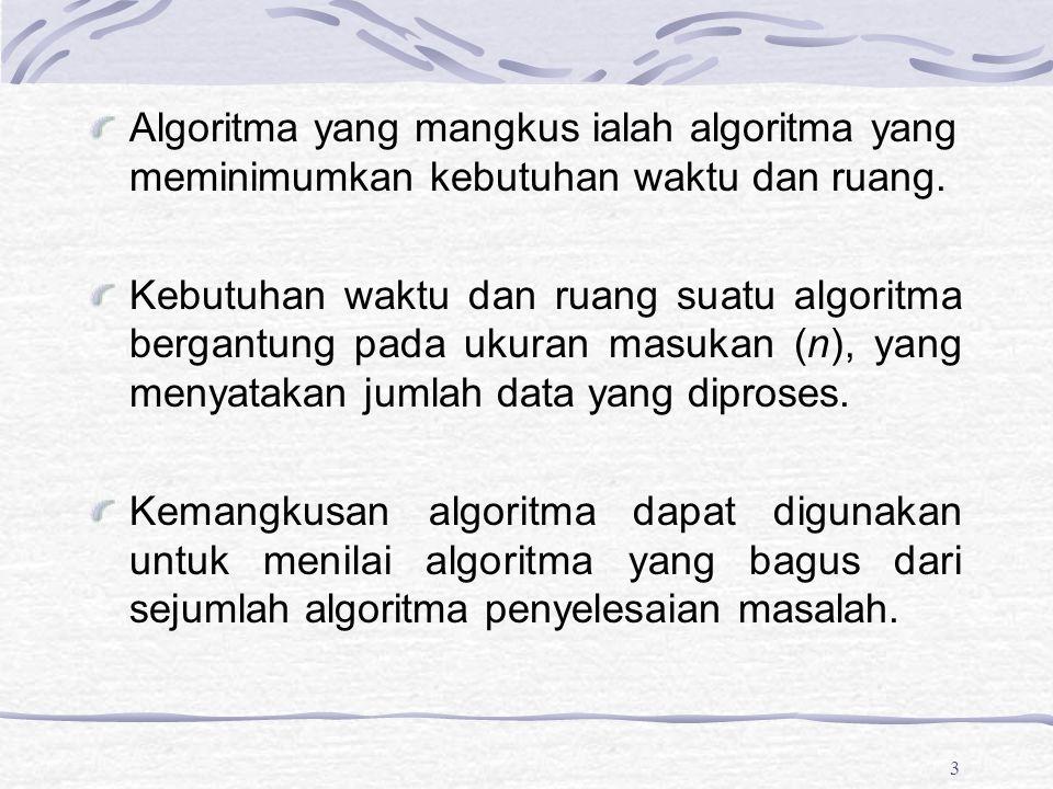 Algoritma yang mangkus ialah algoritma yang meminimumkan kebutuhan waktu dan ruang.