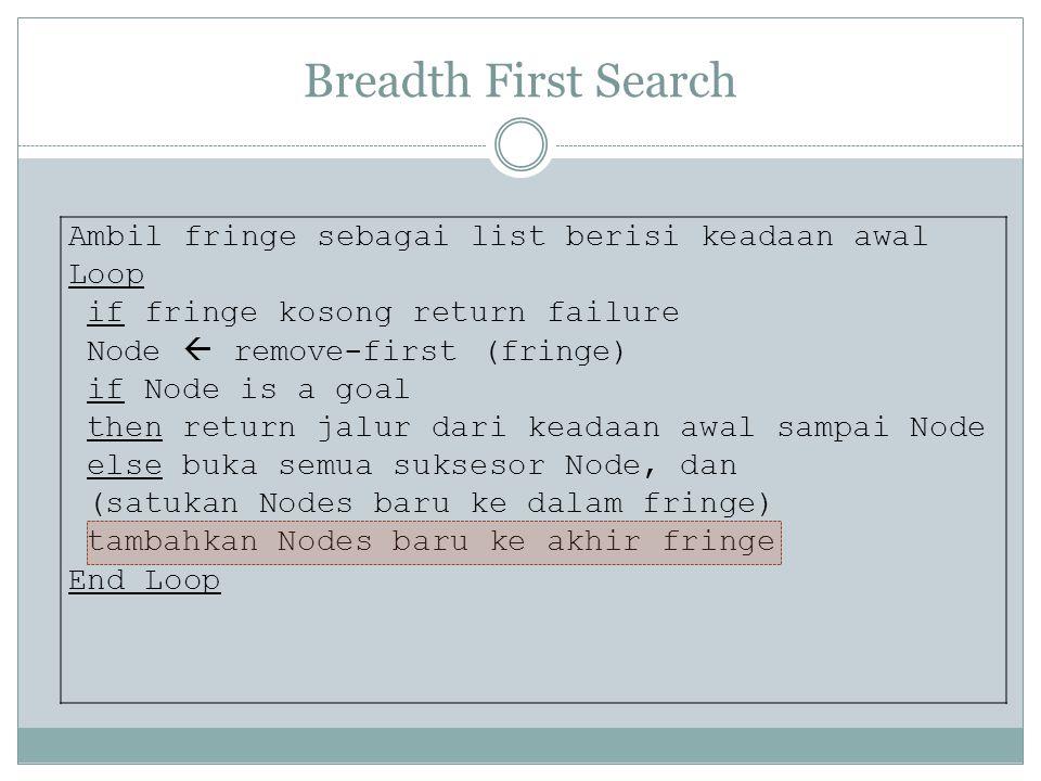 Breadth First Search Ambil fringe sebagai list berisi keadaan awal