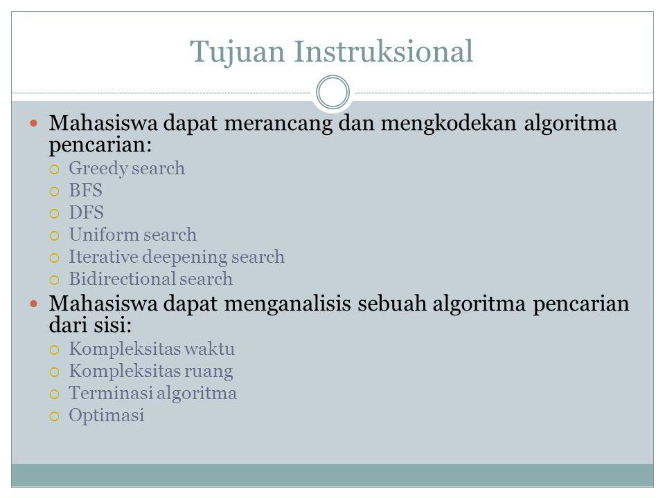 Tujuan Instruksional Mahasiswa dapat merancang dan mengkodekan algoritma pencarian: Greedy search.