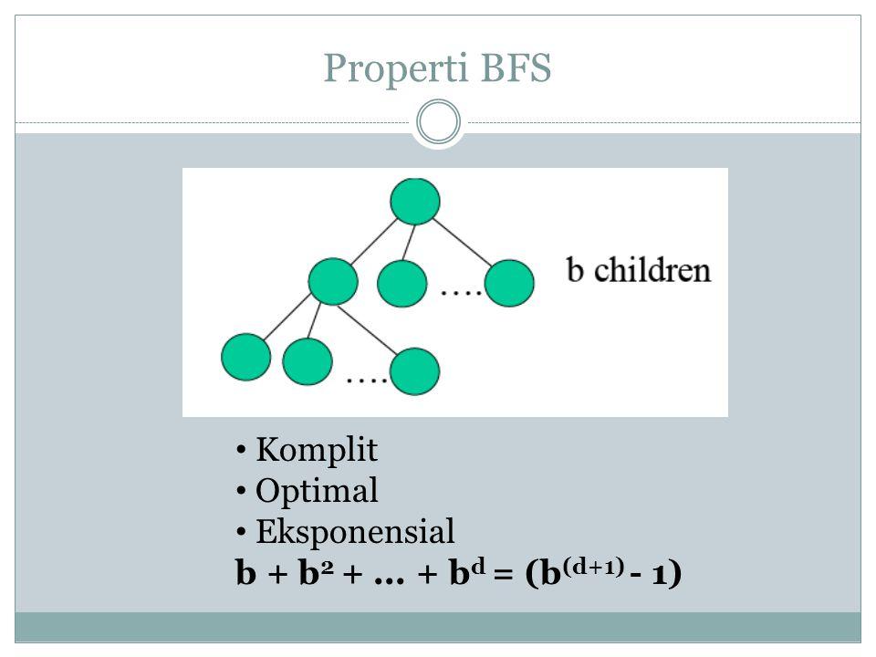 Properti BFS Komplit Optimal Eksponensial