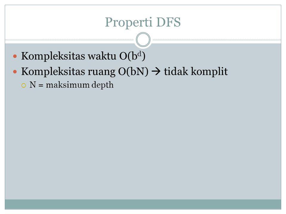 Properti DFS Kompleksitas waktu O(bd)
