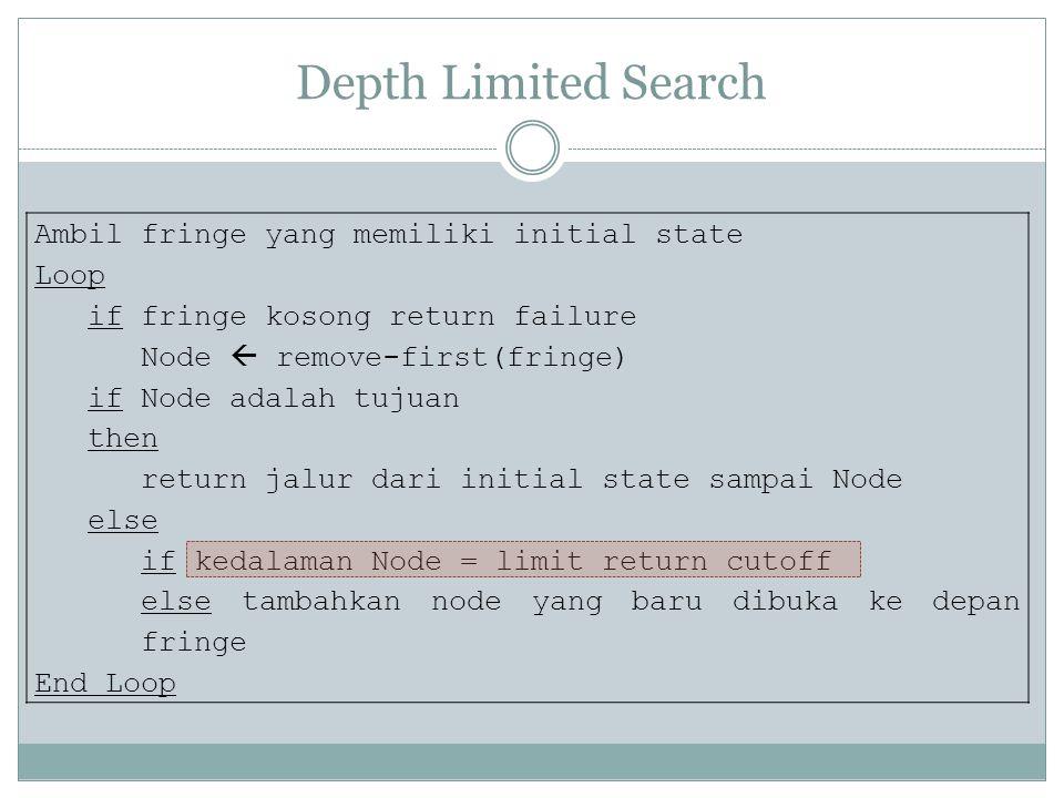 Depth Limited Search Ambil fringe yang memiliki initial state Loop