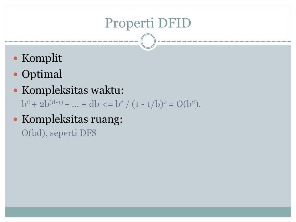 Properti DFID Komplit Optimal Kompleksitas waktu: Kompleksitas ruang: