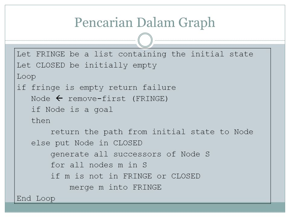 Pencarian Dalam Graph Let FRINGE be a list containing the initial state. Let CLOSED be initially empty.