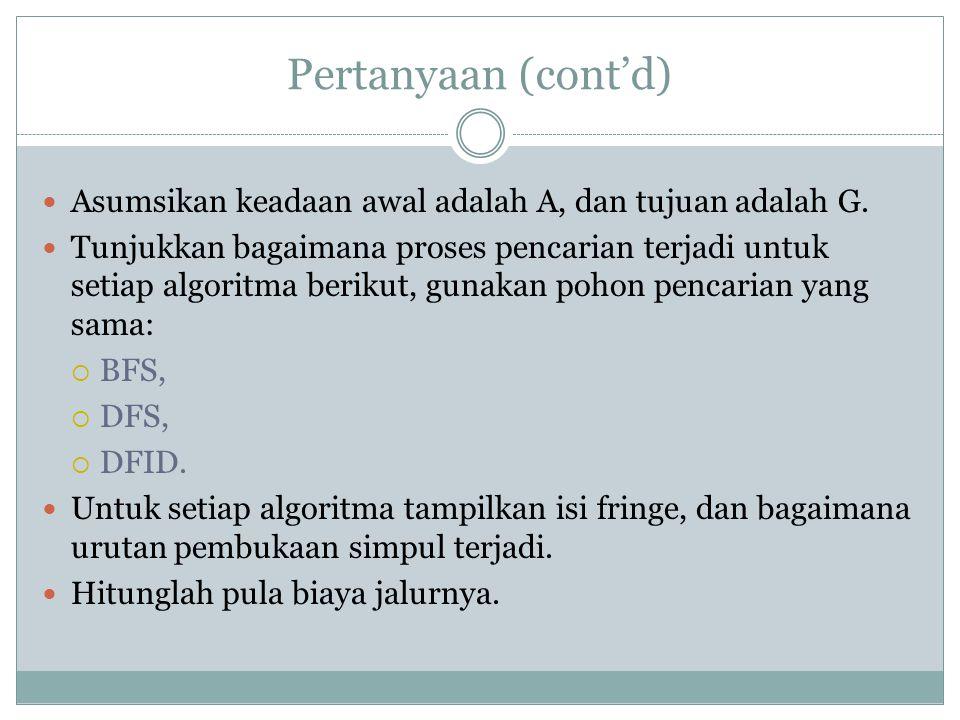 Pertanyaan (cont'd) Asumsikan keadaan awal adalah A, dan tujuan adalah G.