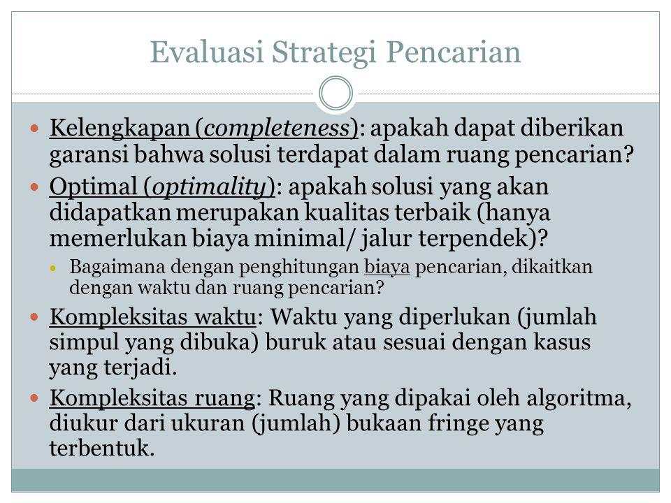 Evaluasi Strategi Pencarian