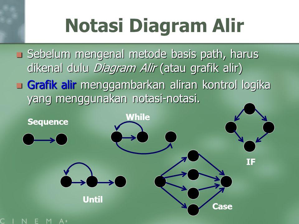 Notasi Diagram Alir Sebelum mengenal metode basis path, harus dikenal dulu Diagram Alir (atau grafik alir)