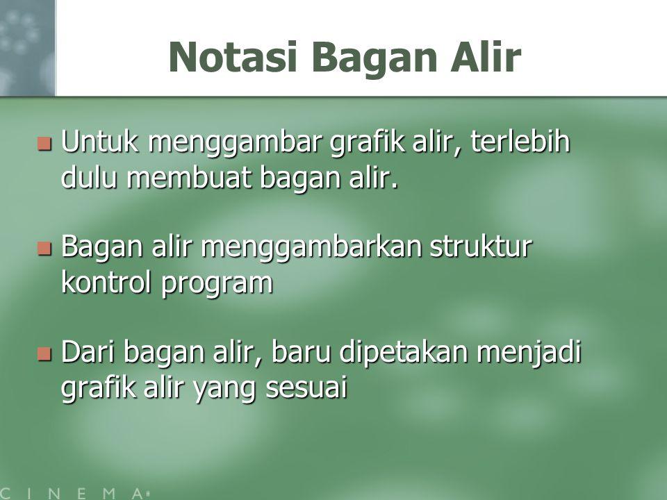 Notasi Bagan Alir Untuk menggambar grafik alir, terlebih dulu membuat bagan alir. Bagan alir menggambarkan struktur kontrol program.