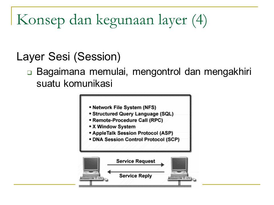 Konsep dan kegunaan layer (4)