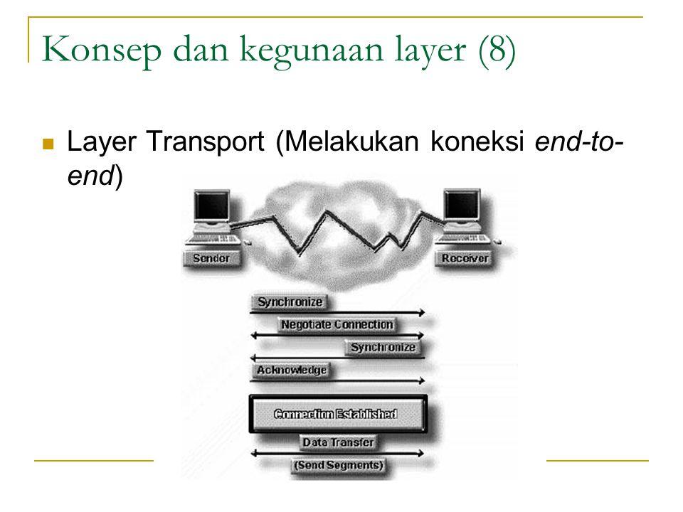 Konsep dan kegunaan layer (8)