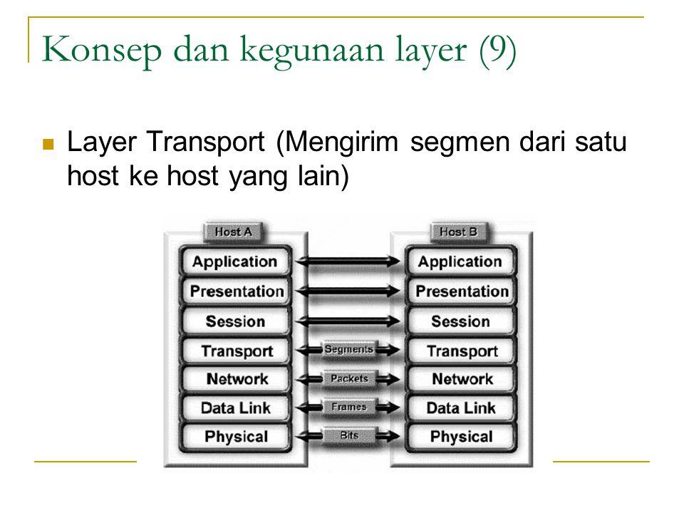 Konsep dan kegunaan layer (9)
