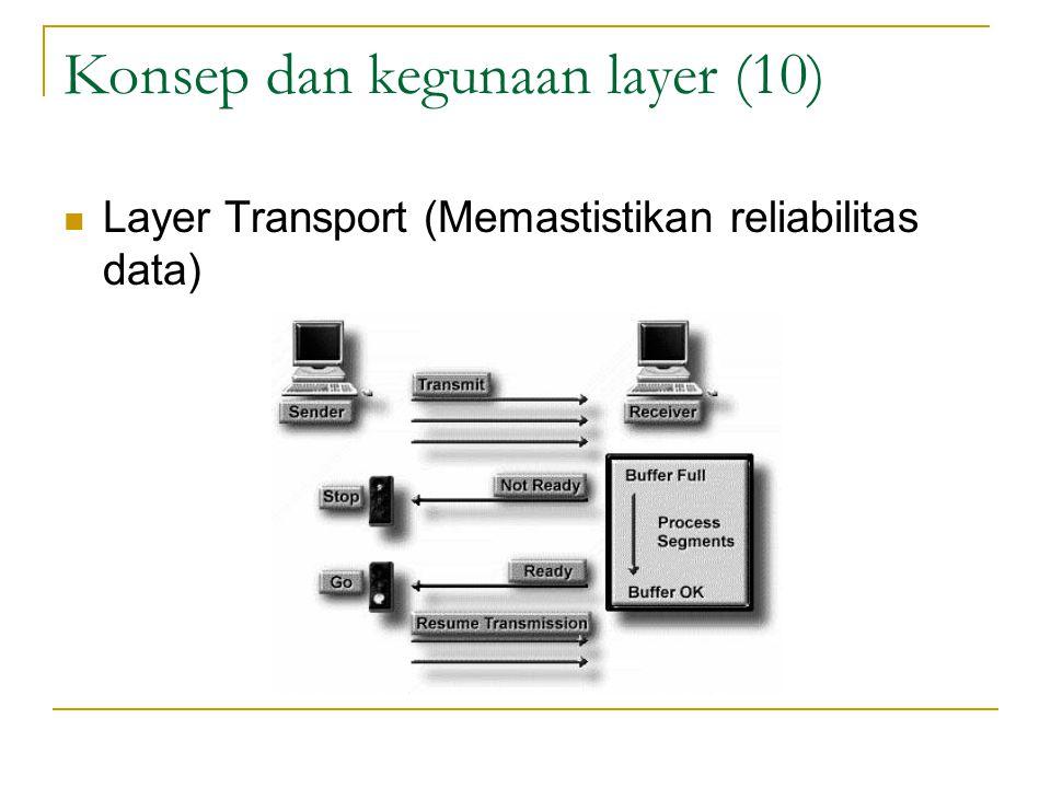 Konsep dan kegunaan layer (10)