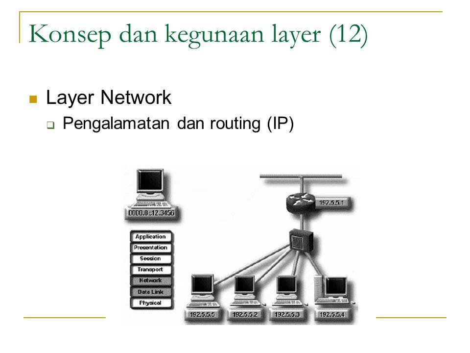 Konsep dan kegunaan layer (12)