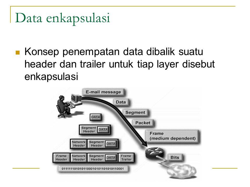 Data enkapsulasi Konsep penempatan data dibalik suatu header dan trailer untuk tiap layer disebut enkapsulasi.