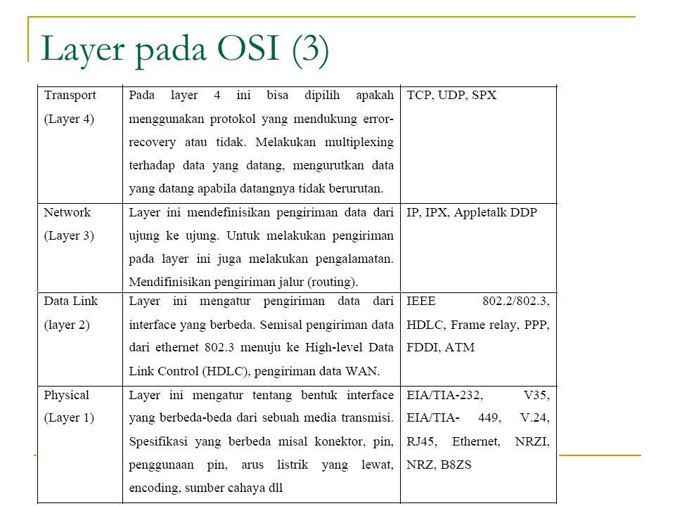 Layer pada OSI (3)