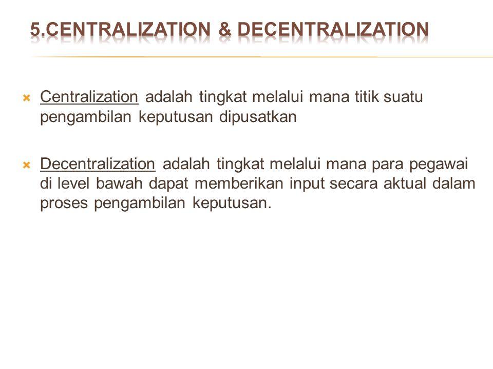 5.CENTRALIZATION & DECENTRALIZATION