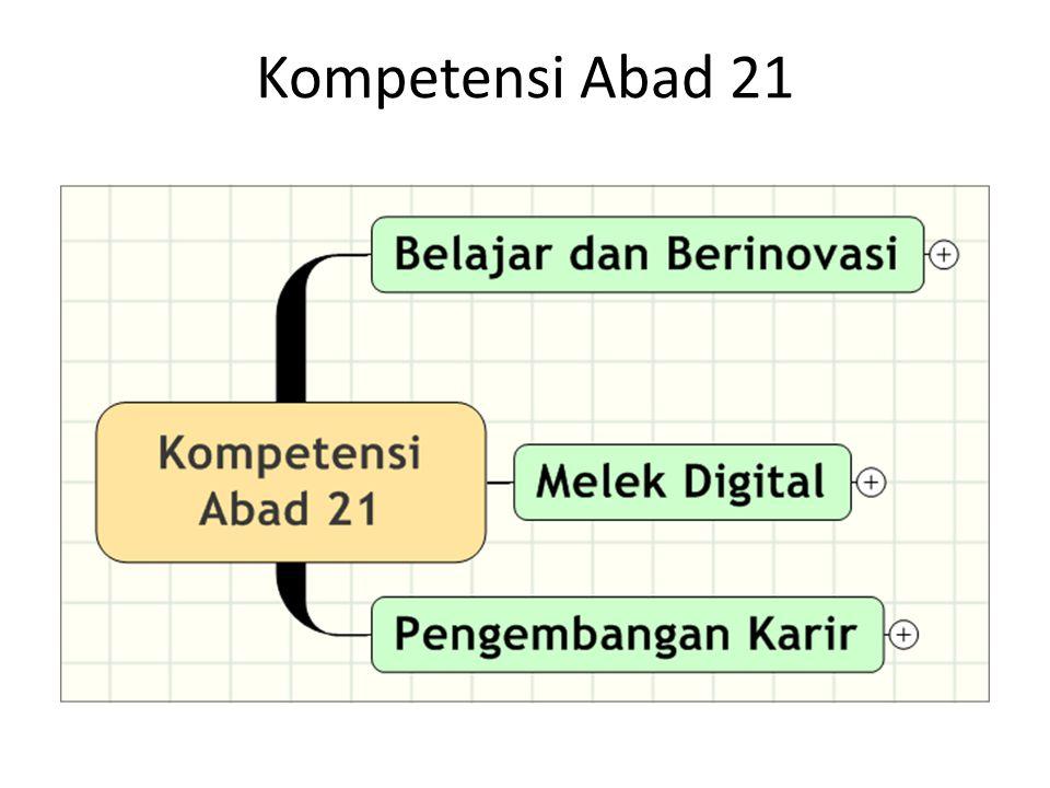 Kompetensi Abad 21