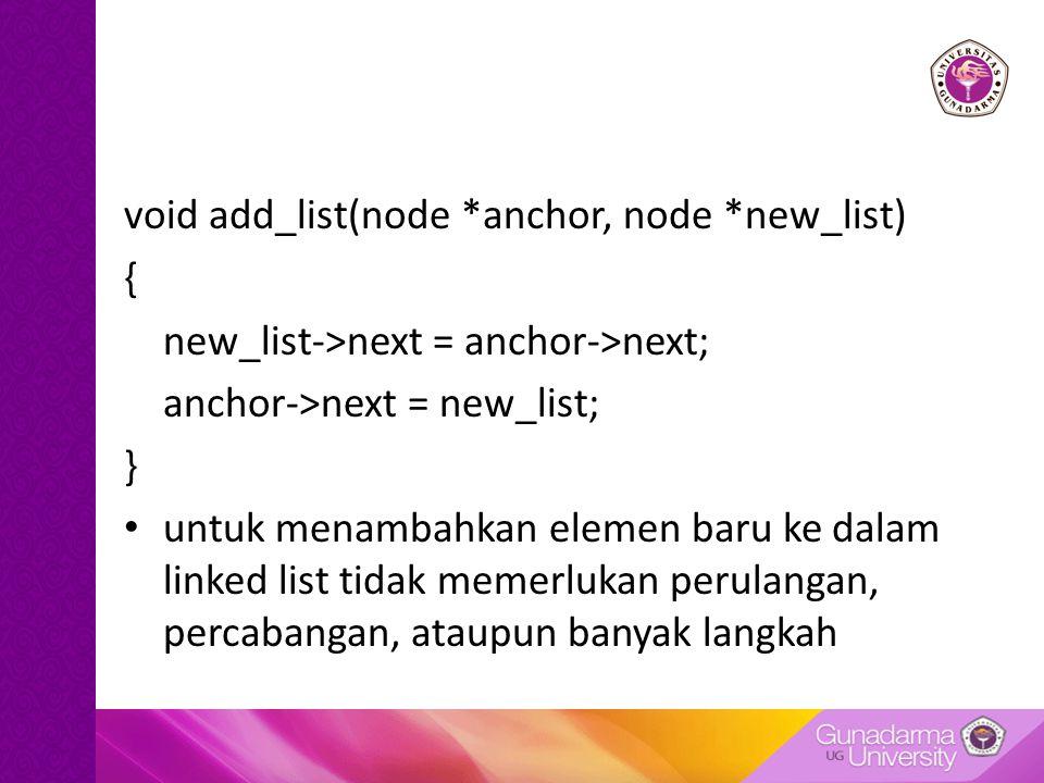 void add_list(node *anchor, node *new_list)