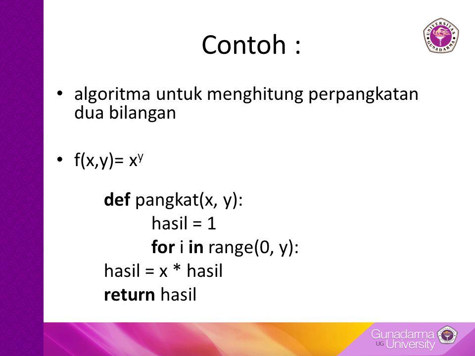 Contoh : algoritma untuk menghitung perpangkatan dua bilangan