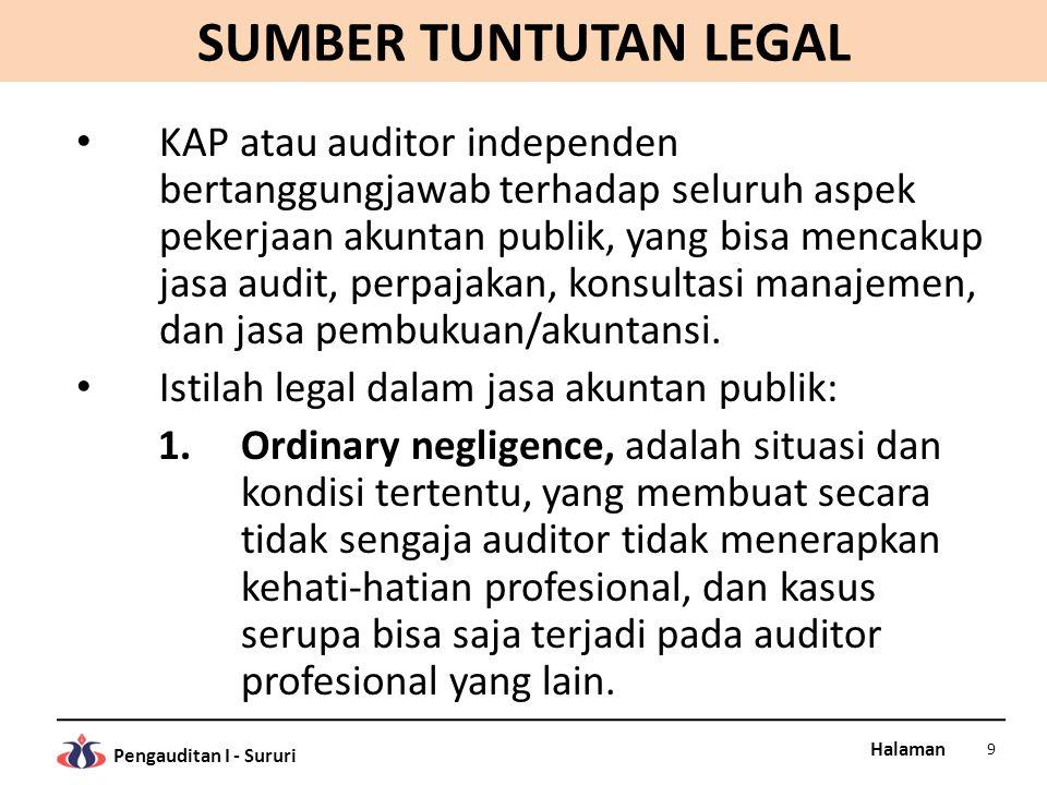 SUMBER TUNTUTAN LEGAL