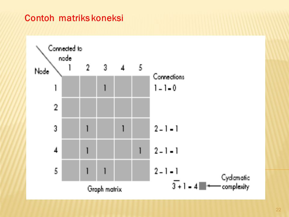 Contoh matriks koneksi