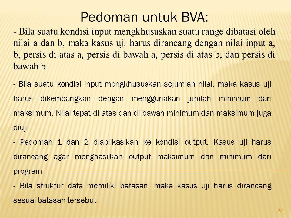 Pedoman untuk BVA: