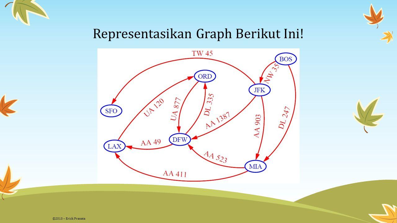 Representasikan Graph Berikut Ini!
