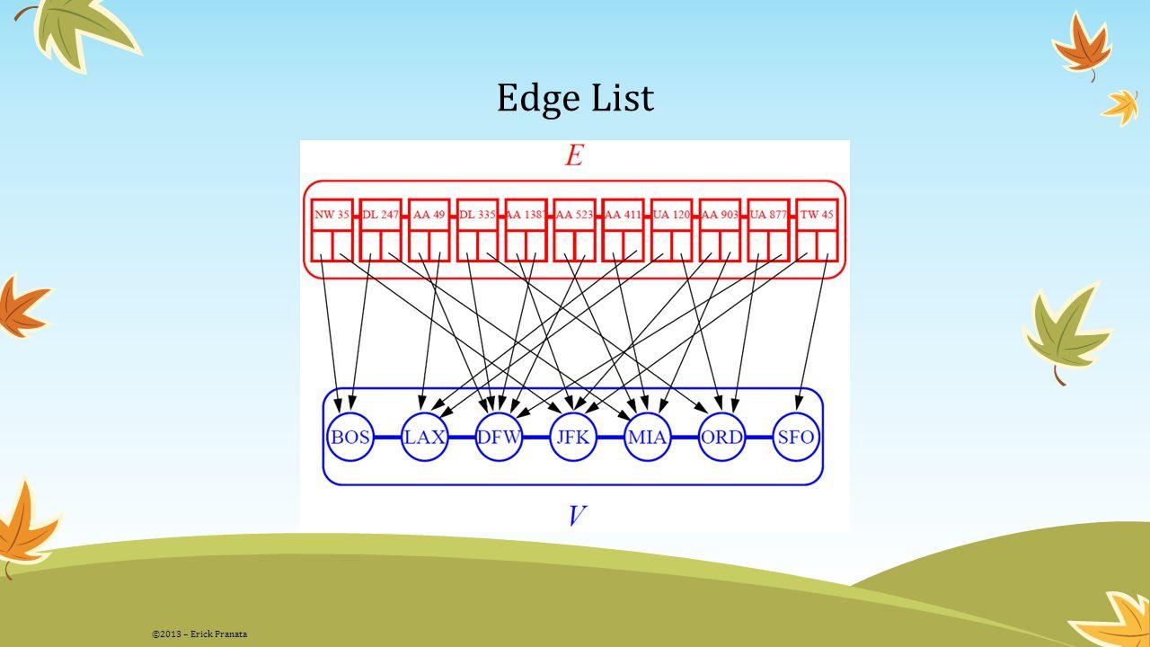 Edge List ©2013 – Erick Pranata