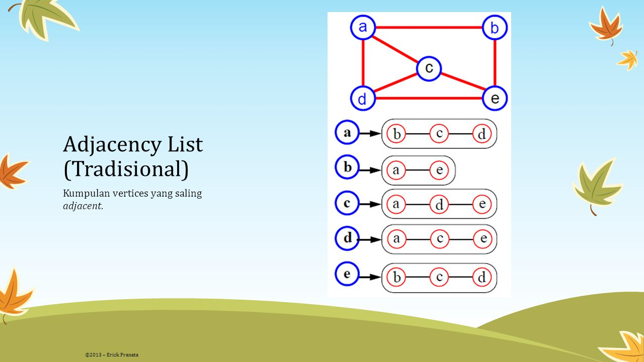 Adjacency List (Tradisional)
