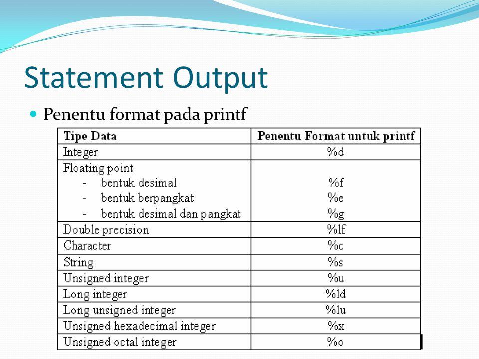 Statement Output Penentu format pada printf