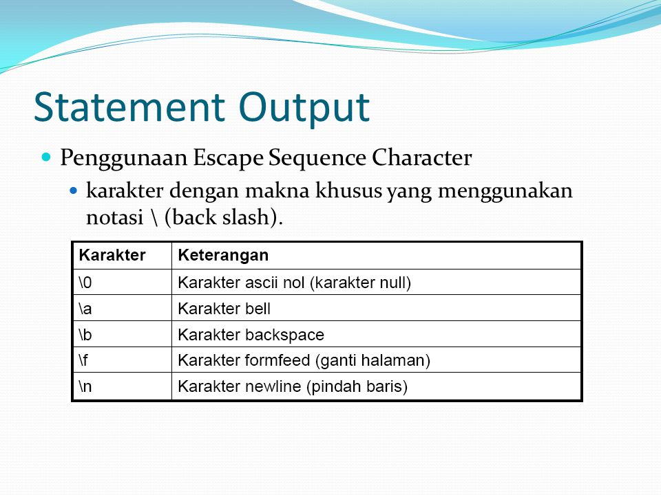 Statement Output Penggunaan Escape Sequence Character