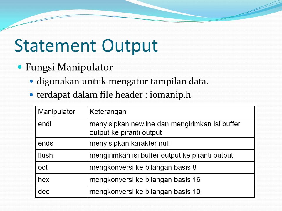Statement Output Fungsi Manipulator