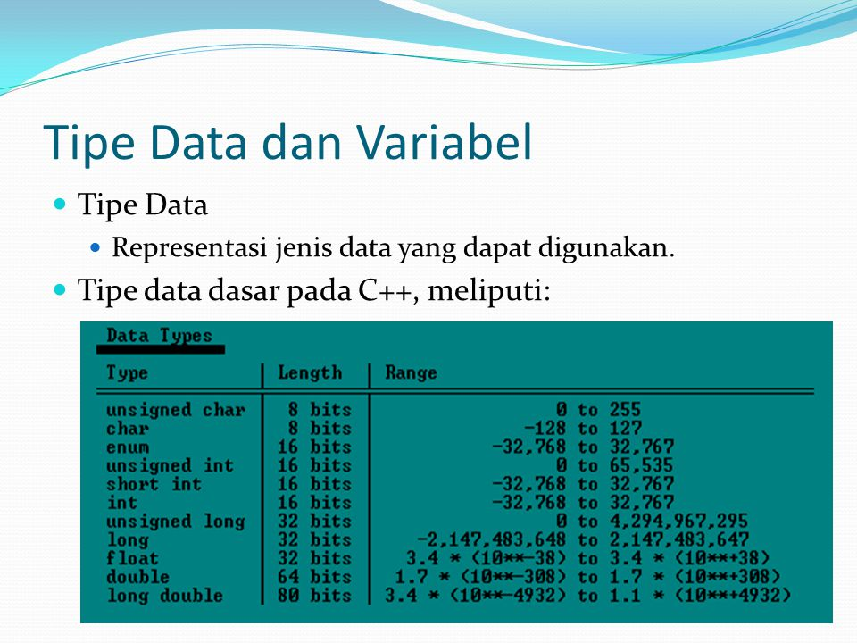Tipe Data dan Variabel Tipe Data Tipe data dasar pada C++, meliputi: