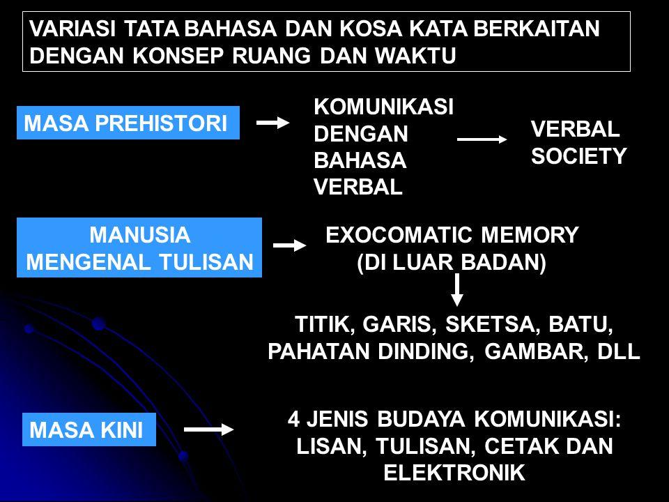 KOMUNIKASI DENGAN BAHASA VERBAL MASA PREHISTORI VERBAL SOCIETY