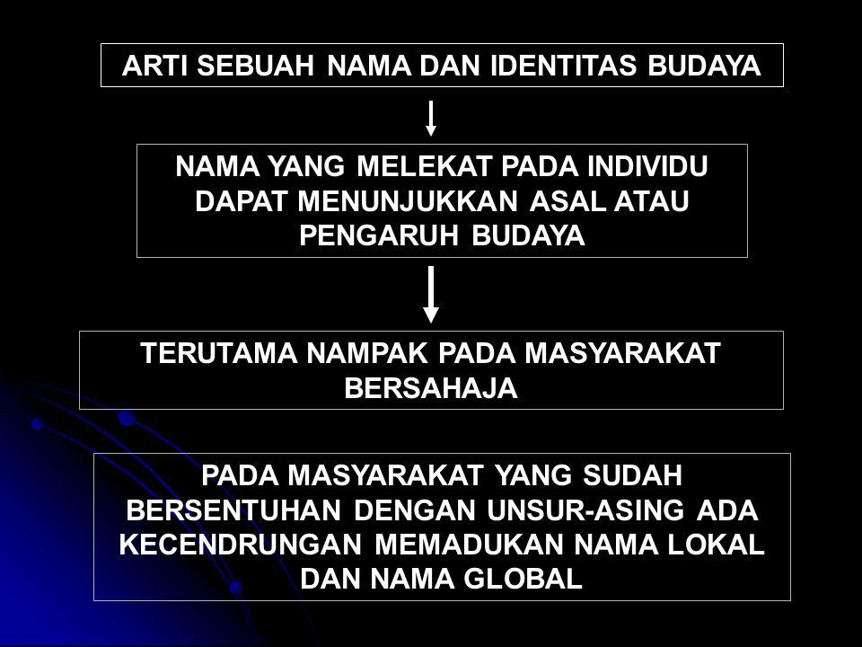 ARTI SEBUAH NAMA DAN IDENTITAS BUDAYA