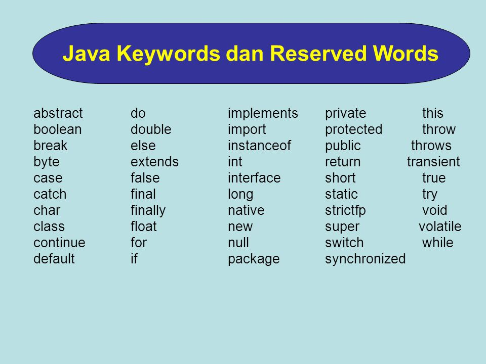 Java Keywords dan Reserved Words