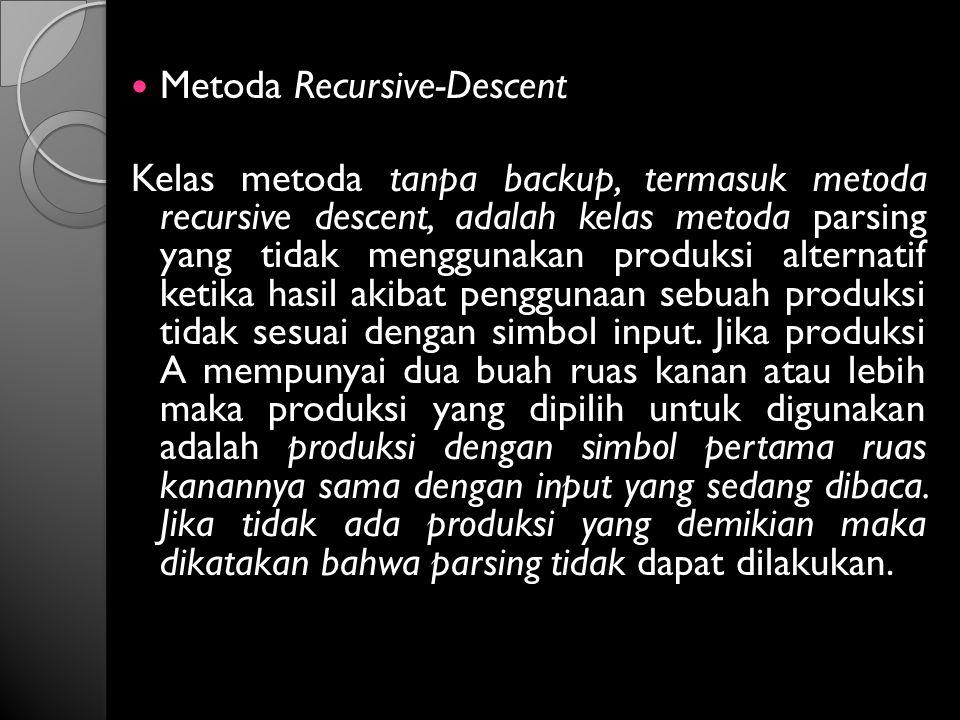 Metoda Recursive-Descent